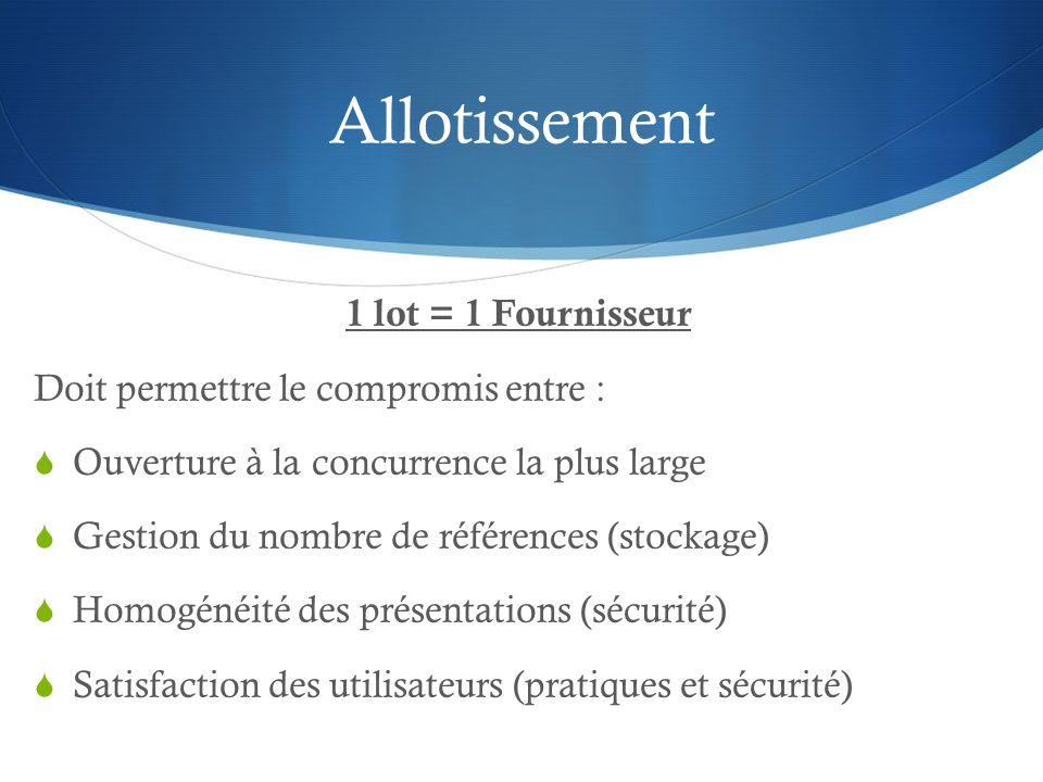 Allotissement 1 lot = 1 Fournisseur Doit permettre le compromis entre : Ouverture à la concurrence la plus large Gestion du nombre de références (stoc