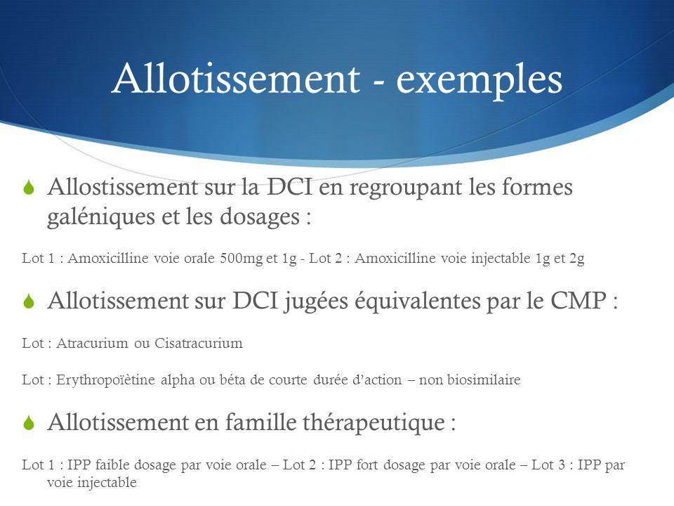 Allotissement - exemples Allostissement sur la DCI en regroupant les formes galéniques et les dosages : Lot 1 : Amoxicilline voie orale 500mg et 1g -