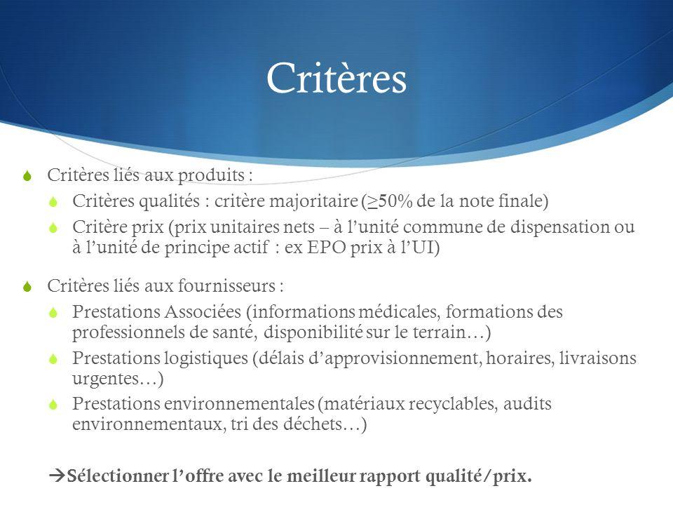 Critères Critères liés aux produits : Critères qualités : critère majoritaire (50% de la note finale) Critère prix (prix unitaires nets – à lunité com