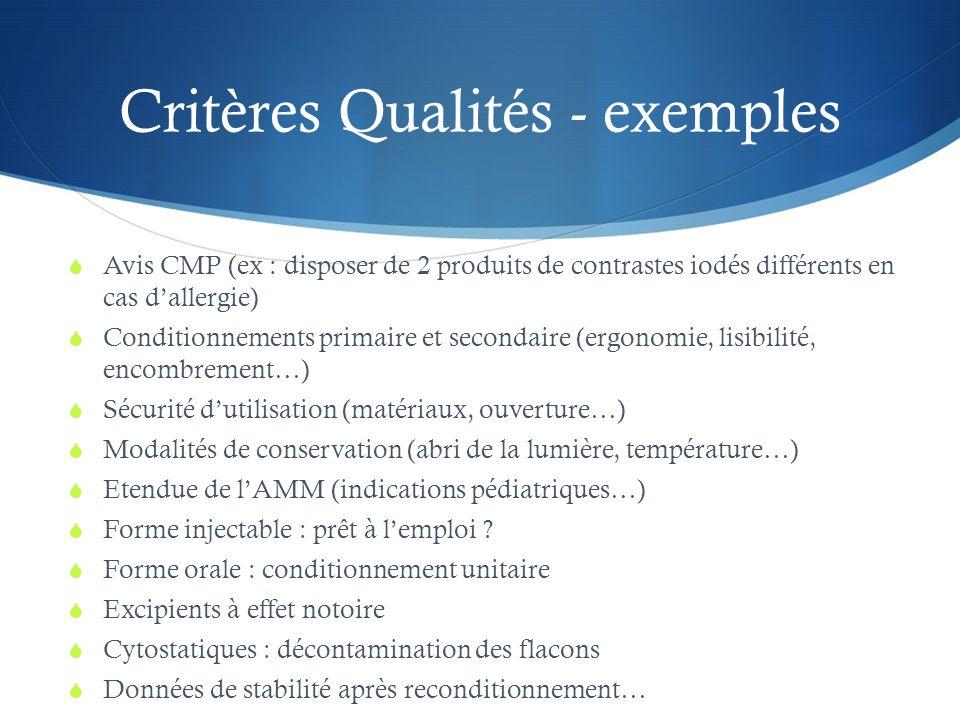 Critères Qualités - exemples Avis CMP (ex : disposer de 2 produits de contrastes iodés différents en cas dallergie) Conditionnements primaire et secon