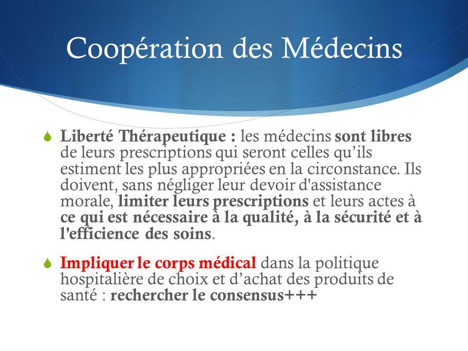 Coopération des Médecins Liberté Thérapeutique : les médecins sont libres de leurs prescriptions qui seront celles quils estiment les plus appropriées