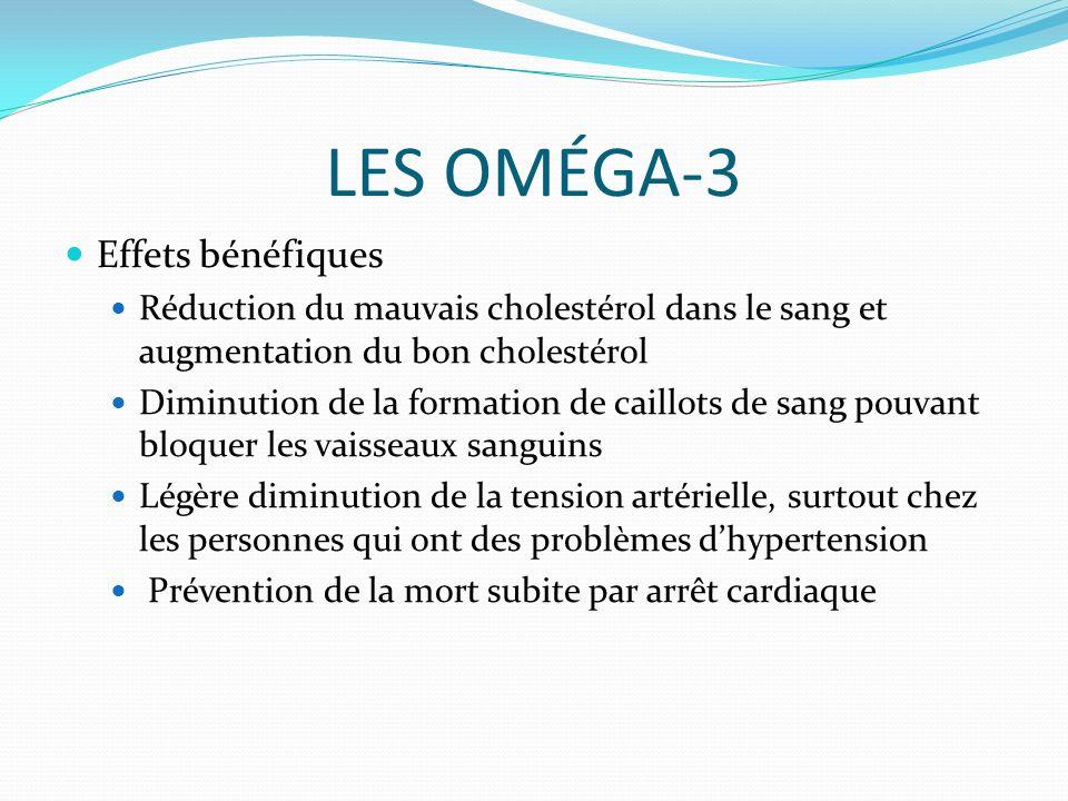 LES OMÉGA-3 Effets bénéfiques Réduction du mauvais cholestérol dans le sang et augmentation du bon cholestérol Diminution de la formation de caillots de sang pouvant bloquer les vaisseaux sanguins Légère diminution de la tension artérielle, surtout chez les personnes qui ont des problèmes dhypertension Prévention de la mort subite par arrêt cardiaque