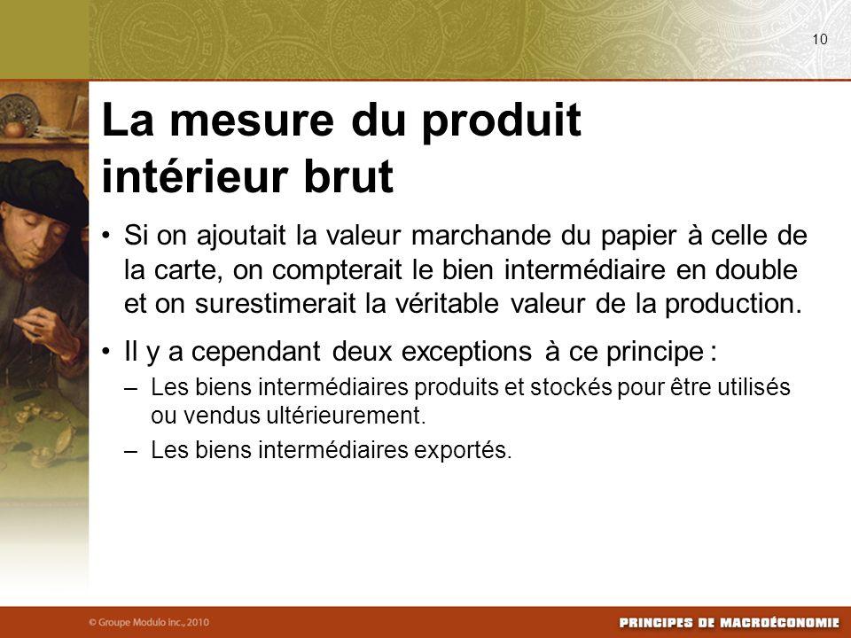 Si on ajoutait la valeur marchande du papier à celle de la carte, on compterait le bien intermédiaire en double et on surestimerait la véritable valeur de la production.