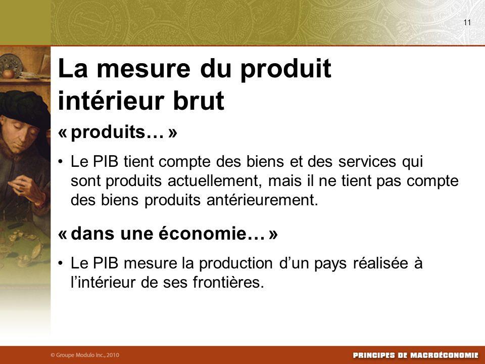 « produits… » Le PIB tient compte des biens et des services qui sont produits actuellement, mais il ne tient pas compte des biens produits antérieurem