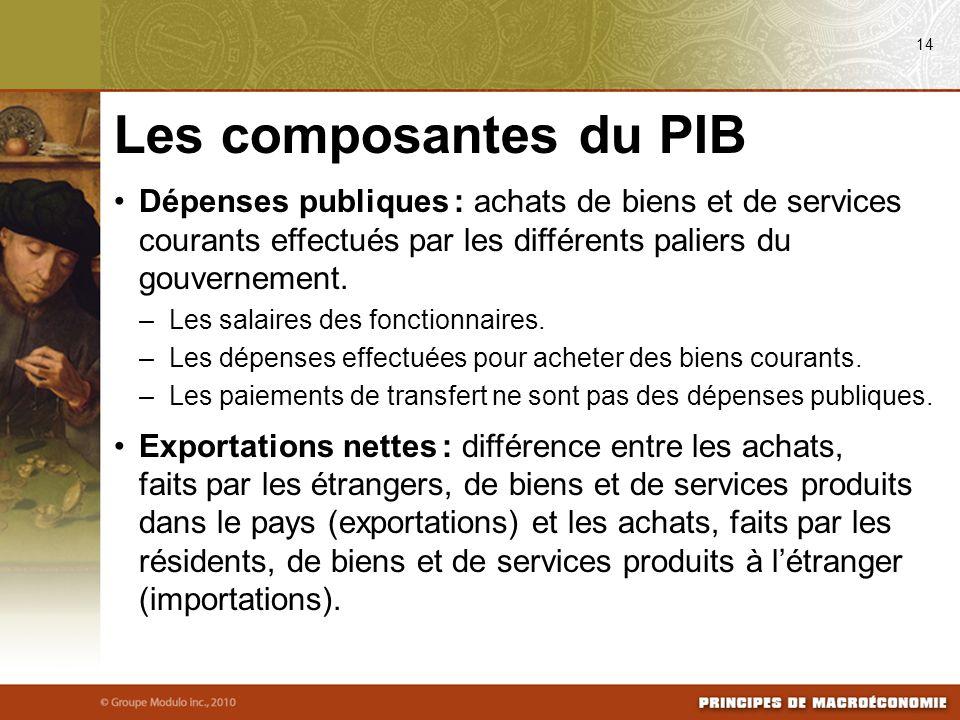 Dépenses publiques : achats de biens et de services courants effectués par les différents paliers du gouvernement. –Les salaires des fonctionnaires. –