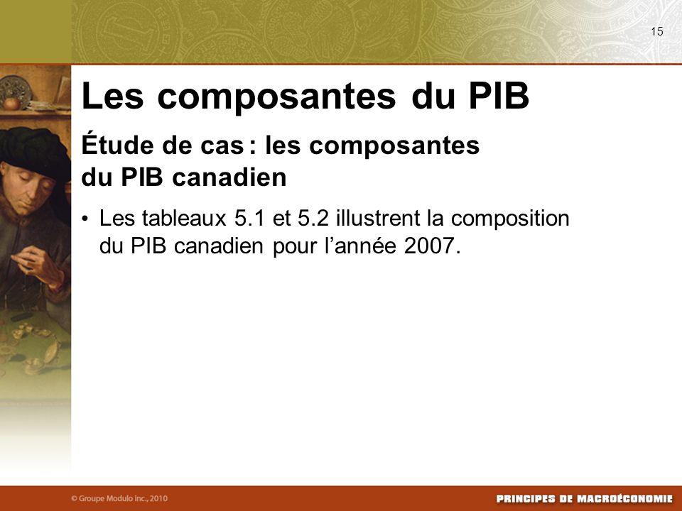Étude de cas : les composantes du PIB canadien Les tableaux 5.1 et 5.2 illustrent la composition du PIB canadien pour lannée 2007. Les composantes du