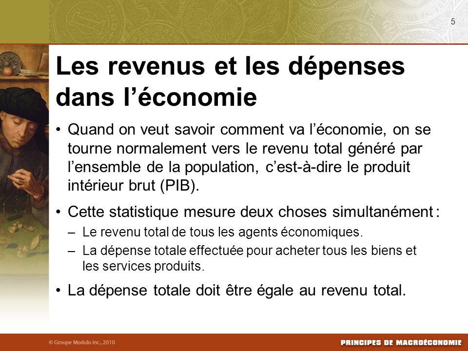 Quand on veut savoir comment va léconomie, on se tourne normalement vers le revenu total généré par lensemble de la population, cest-à-dire le produit intérieur brut (PIB).