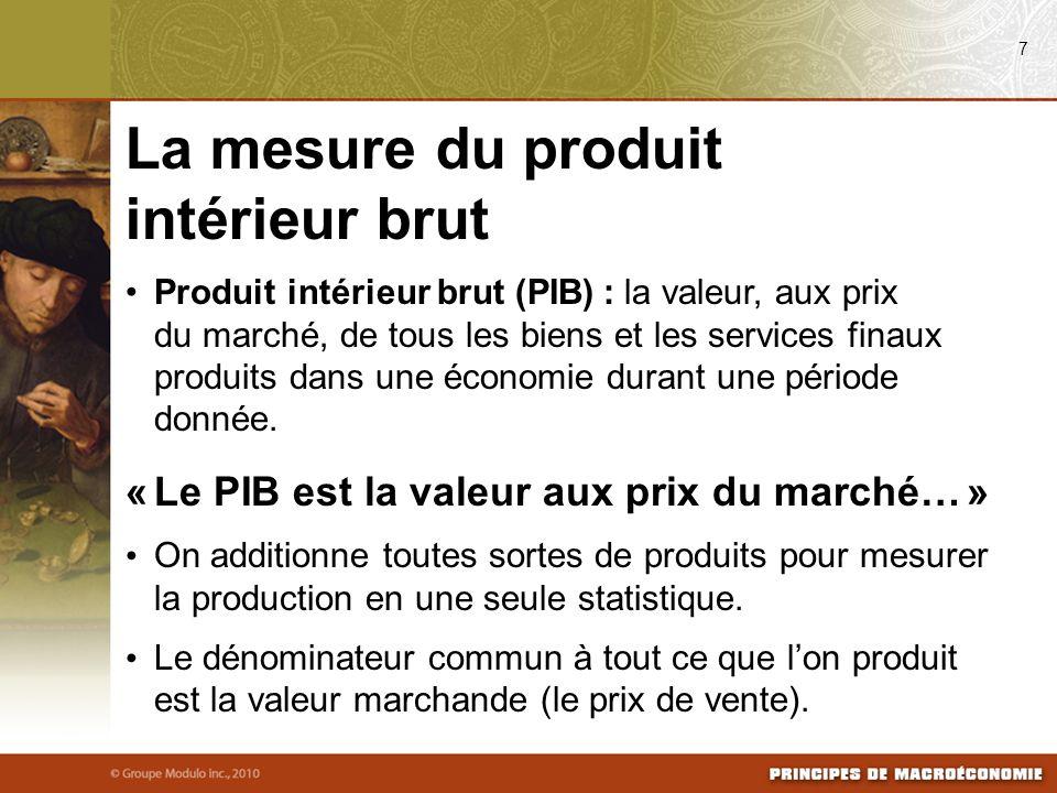 Produit intérieur brut (PIB) : la valeur, aux prix du marché, de tous les biens et les services finaux produits dans une économie durant une période donnée.