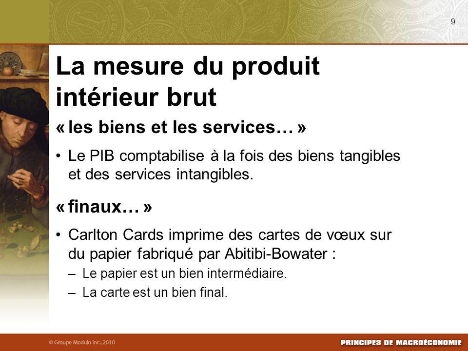 « les biens et les services… » Le PIB comptabilise à la fois des biens tangibles et des services intangibles. « finaux… » Carlton Cards imprime des ca
