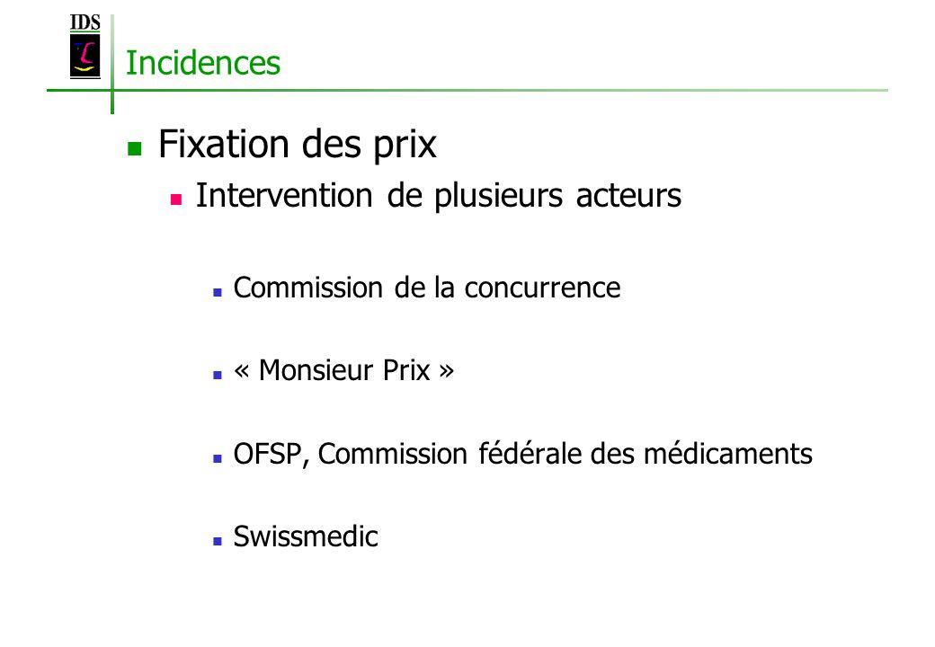 Incidences Fixation des prix Intervention de plusieurs acteurs Commission de la concurrence « Monsieur Prix » OFSP, Commission fédérale des médicament