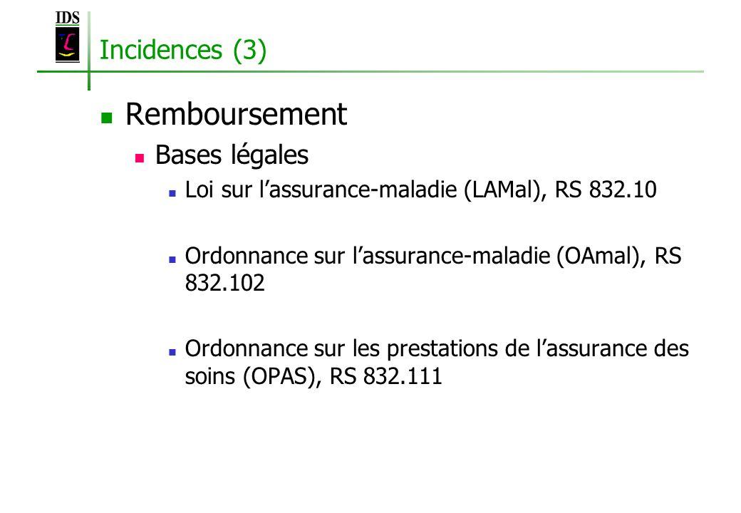 Incidences (3) Remboursement Bases légales Loi sur lassurance-maladie (LAMal), RS 832.10 Ordonnance sur lassurance-maladie (OAmal), RS 832.102 Ordonna