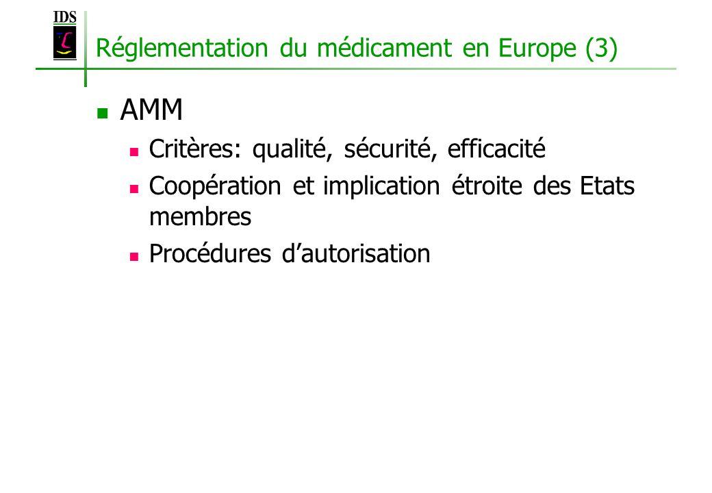 Réglementation du médicament en Europe (3) AMM Critères: qualité, sécurité, efficacité Coopération et implication étroite des Etats membres Procédures