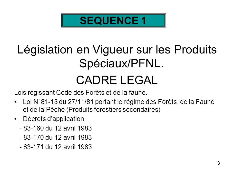 13 STRUCTURATION DES GIC DANS LES COMMUNES - Permis dexploitation * Permis de gré à gré * Sous-traitance (Art 51 de la loi 94) .