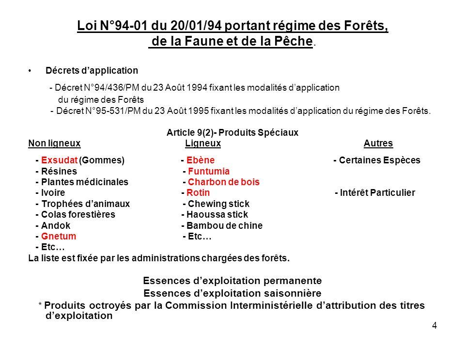 3 SEQUENCE 1 Législation en Vigueur sur les Produits Spéciaux/PFNL. CADRE LEGAL Lois régissant Code des Forêts et de la faune. Loi N°81-13 du 27/11/81
