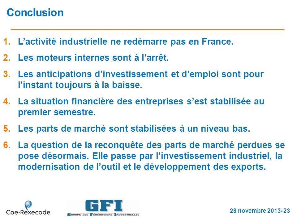 28 novembre 2013- 23 1.Lactivité industrielle ne redémarre pas en France.