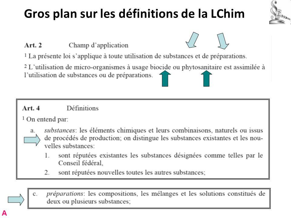 Gros plan sur les définitions de la LChim A