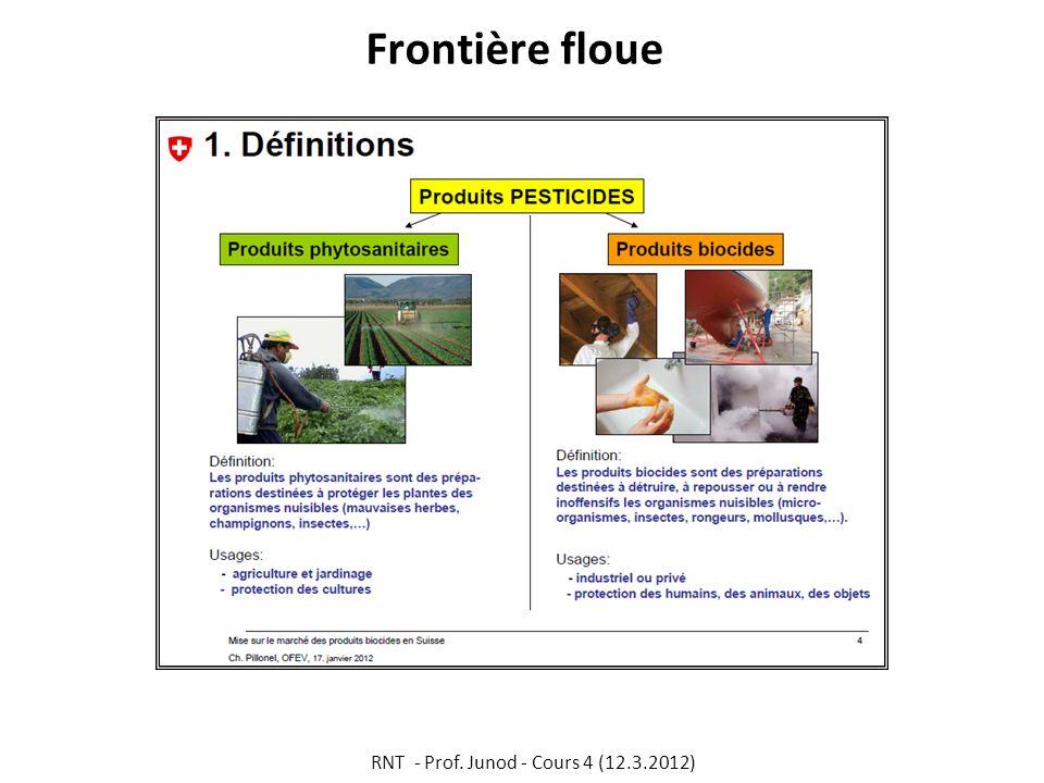 Frontière floue RNT - Prof. Junod - Cours 4 (12.3.2012)