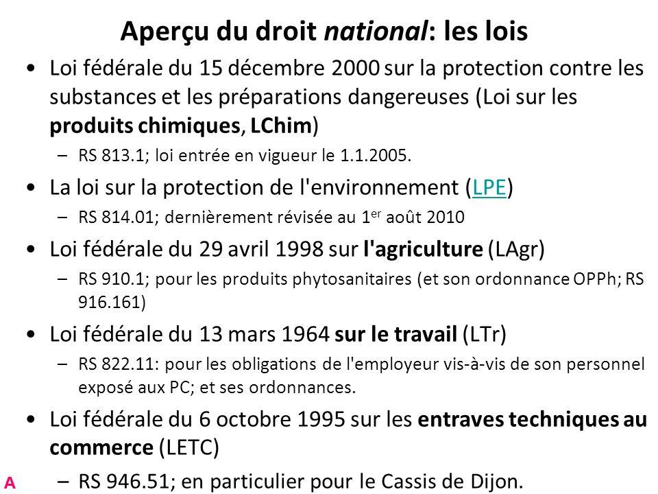 Aperçu du droit national: les lois Loi fédérale du 15 décembre 2000 sur la protection contre les substances et les préparations dangereuses (Loi sur l
