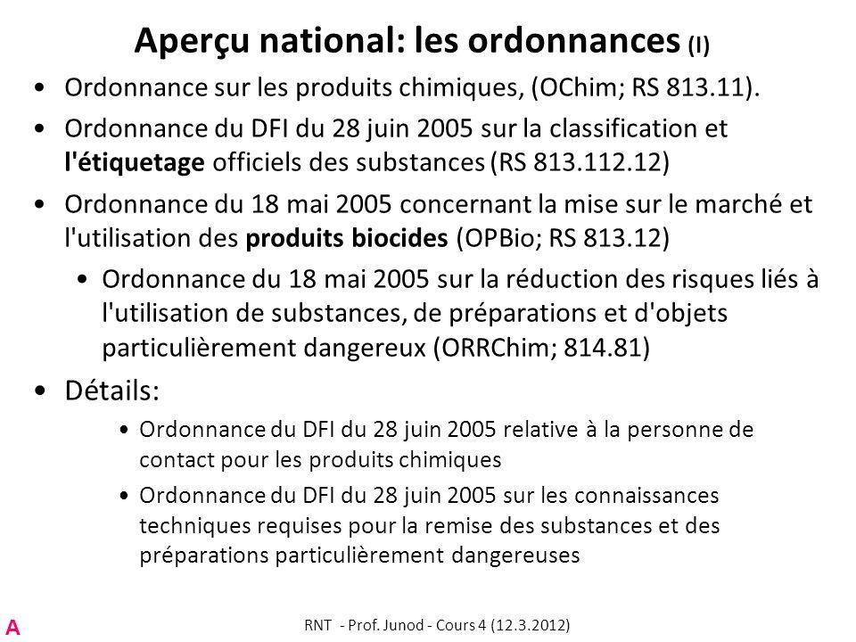 Aperçu national: les ordonnances (I) Ordonnance sur les produits chimiques, (OChim; RS 813.11). Ordonnance du DFI du 28 juin 2005 sur la classificatio