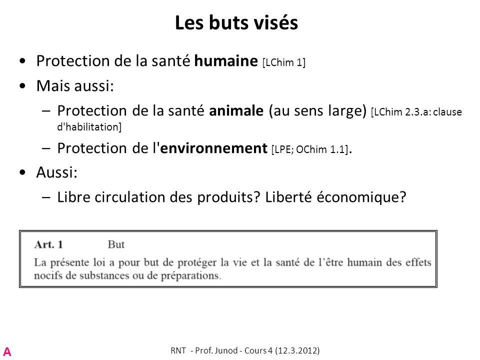 Les buts visés Protection de la santé humaine [LChim 1] Mais aussi: –Protection de la santé animale (au sens large) [LChim 2.3.a: clause d'habilitatio