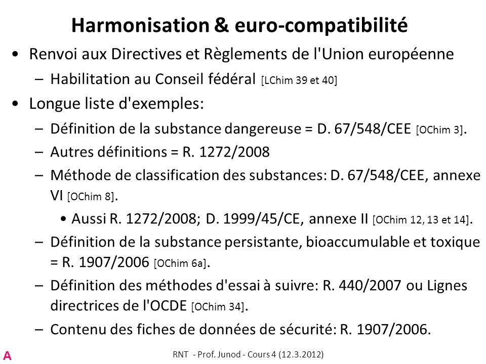 Harmonisation & euro-compatibilité Renvoi aux Directives et Règlements de l'Union européenne –Habilitation au Conseil fédéral [LChim 39 et 40] Longue
