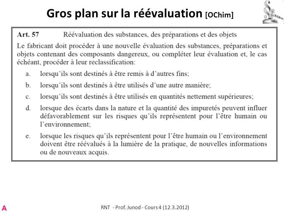 Gros plan sur la réévaluation [OChim] A RNT - Prof. Junod - Cours 4 (12.3.2012)