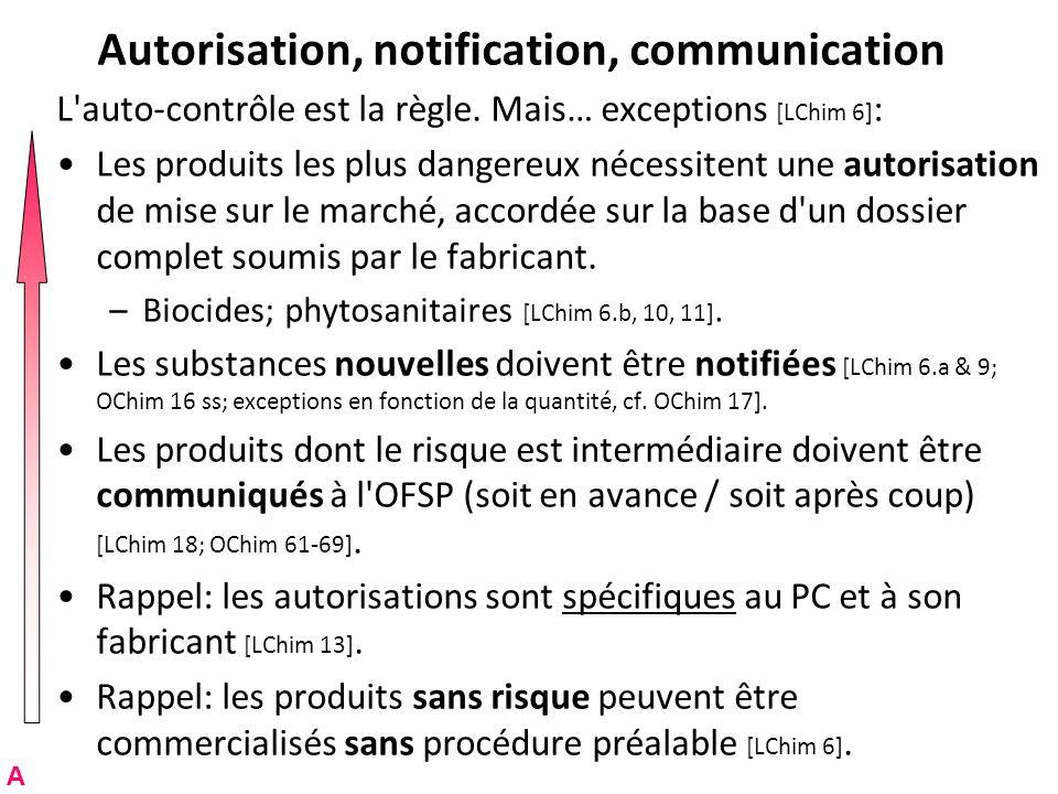 Autorisation, notification, communication L'auto-contrôle est la règle. Mais… exceptions [LChim 6] : Les produits les plus dangereux nécessitent une a