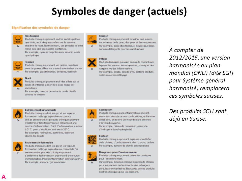 Symboles de danger (actuels) A compter de 2012/2015, une version harmonisée au plan mondial (ONU) (dite SGH pour Système général harmonisé) remplacera