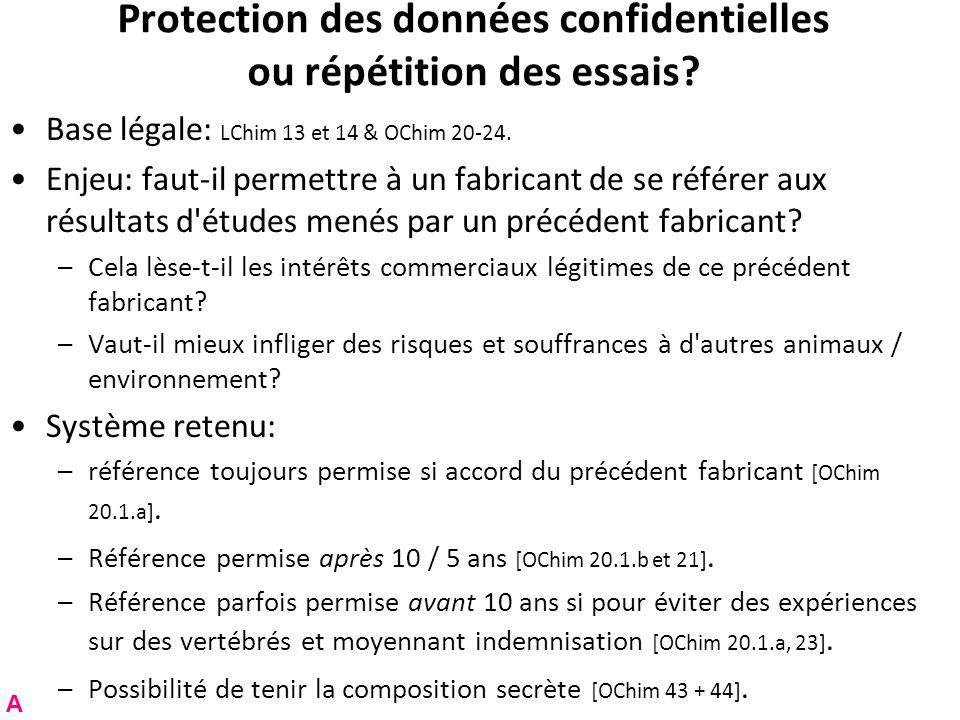 Protection des données confidentielles ou répétition des essais? Base légale: LChim 13 et 14 & OChim 20-24. Enjeu: faut-il permettre à un fabricant de