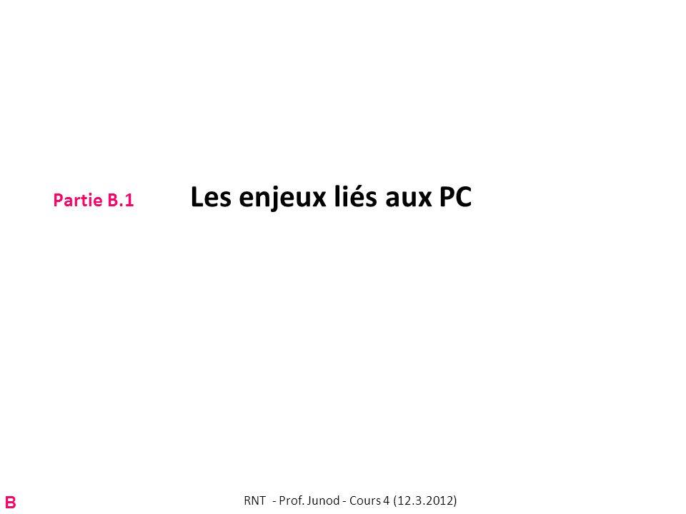 Partie B.1 Les enjeux liés aux PC B RNT - Prof. Junod - Cours 4 (12.3.2012)
