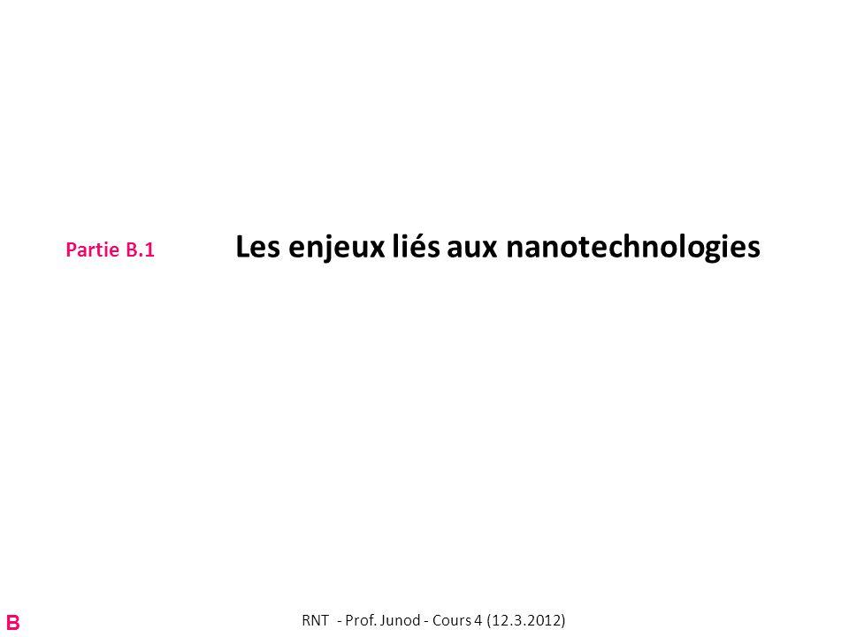 Partie B.1 Les enjeux liés aux nanotechnologies B RNT - Prof. Junod - Cours 4 (12.3.2012)