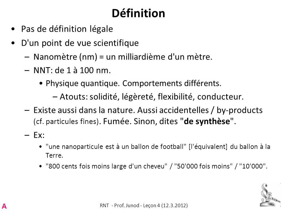 Définition Pas de définition légale D'un point de vue scientifique –Nanomètre (nm) = un milliardième d'un mètre. –NNT: de 1 à 100 nm. Physique quantiq