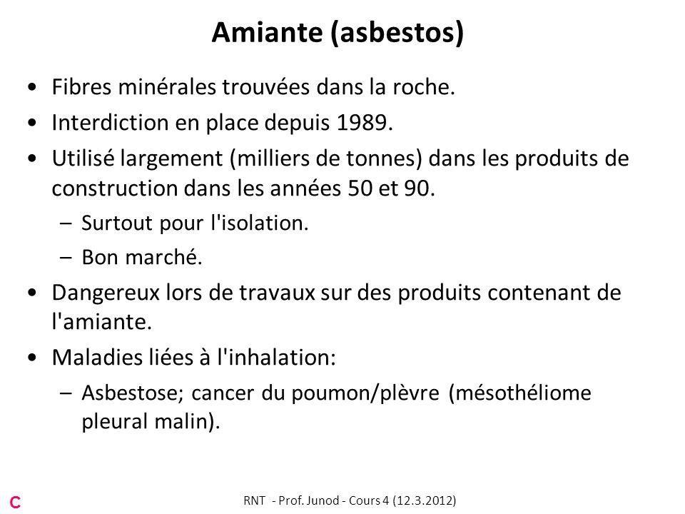 Amiante (asbestos) Fibres minérales trouvées dans la roche. Interdiction en place depuis 1989. Utilisé largement (milliers de tonnes) dans les produit