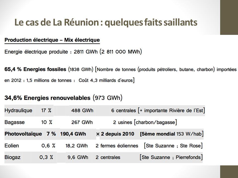 Le cas de La Réunion : Une ambition « glocale » Une stratégie pour le long terme : le cadre européen « Ambition Europe 2020 » et la Stratégie de Spécialisation intelligente Pour nos TPI, faire de nos contraintes et menaces des facteurs dopportunités et de succès : une réussite locale à léchelle régionale : la réussite doit devenir un bien public de développement Le coût dopportunité de la dépense énergétique fossile et carbonée dans un contexte de raréfaction de ressources financières invite à un Big Push énergétique