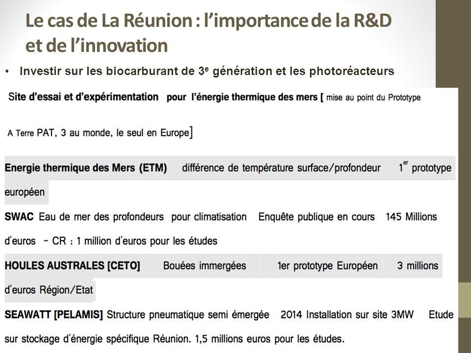 Le cas de La Réunion : limportance de la R&D et de linnovation Investir sur les biocarburant de 3 e génération et les photoréacteurs