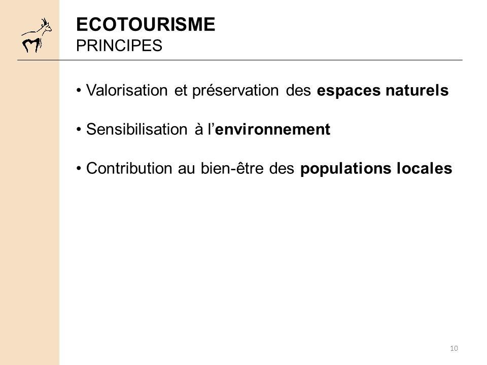 10 ECOTOURISME PRINCIPES Valorisation et préservation des espaces naturels Sensibilisation à lenvironnement Contribution au bien-être des populations locales