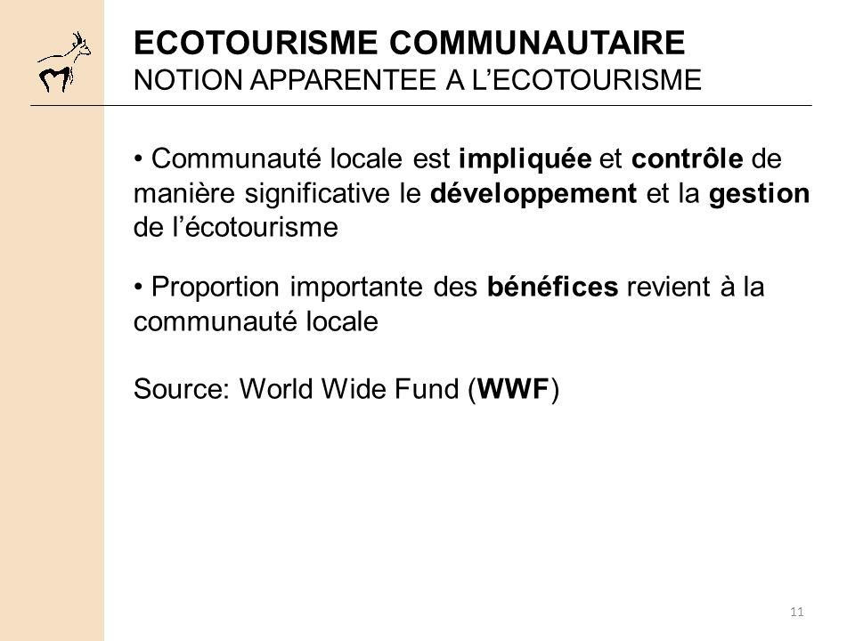 11 ECOTOURISME COMMUNAUTAIRE NOTION APPARENTEE A LECOTOURISME Communauté locale est impliquée et contrôle de manière significative le développement et la gestion de lécotourisme Proportion importante des bénéfices revient à la communauté locale Source: World Wide Fund (WWF)
