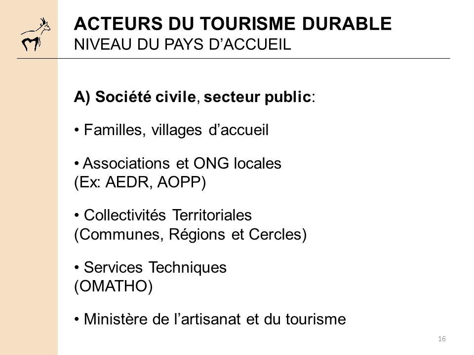 16 ACTEURS DU TOURISME DURABLE NIVEAU DU PAYS DACCUEIL A) Société civile, secteur public: Familles, villages daccueil Associations et ONG locales (Ex: