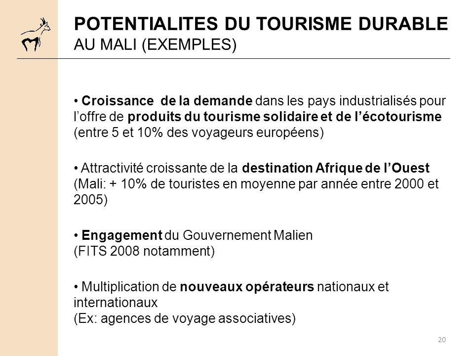 20 POTENTIALITES DU TOURISME DURABLE AU MALI (EXEMPLES) Croissance de la demande dans les pays industrialisés pour loffre de produits du tourisme solidaire et de lécotourisme (entre 5 et 10% des voyageurs européens) Attractivité croissante de la destination Afrique de lOuest (Mali: + 10% de touristes en moyenne par année entre 2000 et 2005) Engagement du Gouvernement Malien (FITS 2008 notamment) Multiplication de nouveaux opérateurs nationaux et internationaux (Ex: agences de voyage associatives)