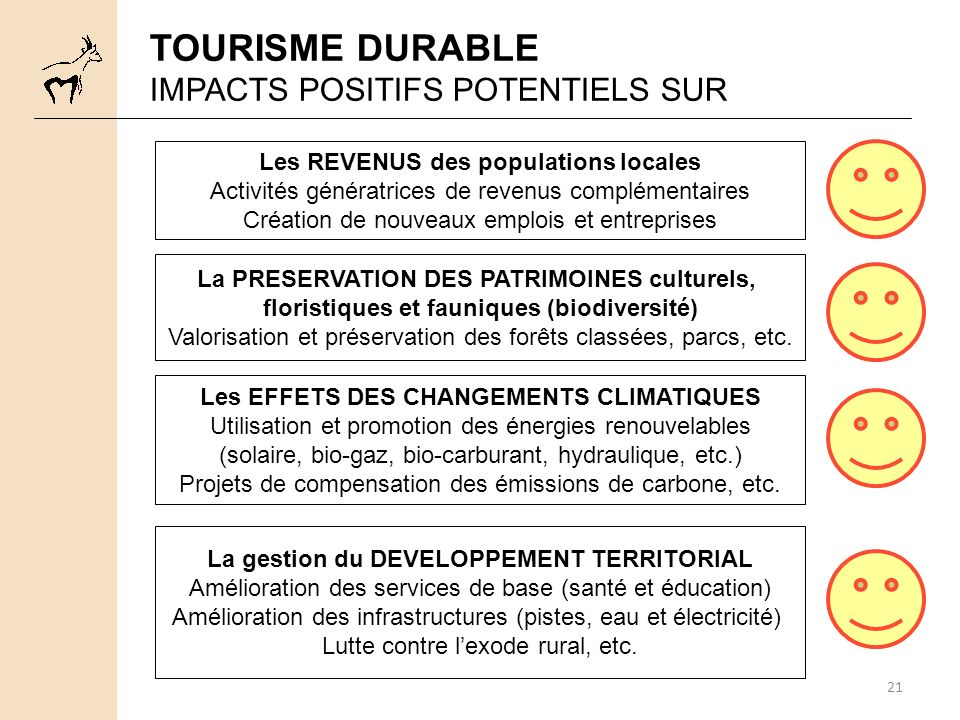 21 TOURISME DURABLE IMPACTS POSITIFS POTENTIELS SUR La gestion du DEVELOPPEMENT TERRITORIAL Amélioration des services de base (santé et éducation) Amé
