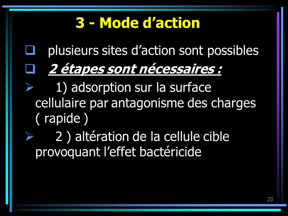 20 3 - Mode daction plusieurs sites daction sont possibles 2 étapes sont nécessaires : 1) adsorption sur la surface cellulaire par antagonisme des cha