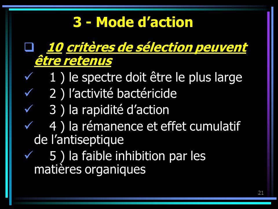 21 3 - Mode daction 10 critères de sélection peuvent être retenus 1 ) le spectre doit être le plus large 2 ) lactivité bactéricide 3 ) la rapidité dac