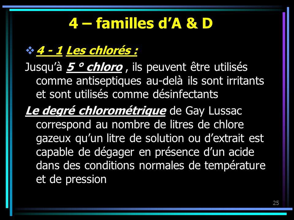 25 4 – familles dA & D 4 - 1 Les chlorés : Jusquà 5 ° chloro, ils peuvent être utilisés comme antiseptiques au-delà ils sont irritants et sont utilisé