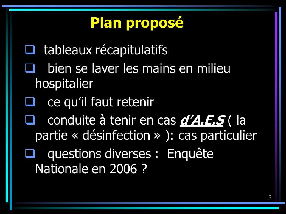 3 Plan proposé tableaux récapitulatifs bien se laver les mains en milieu hospitalier ce quil faut retenir conduite à tenir en cas dA.E.S ( la partie «