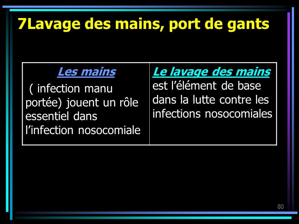 80 7Lavage des mains, port de gants Les mains ( infection manu portée) jouent un rôle essentiel dans linfection nosocomiale Le lavage des mains est lé