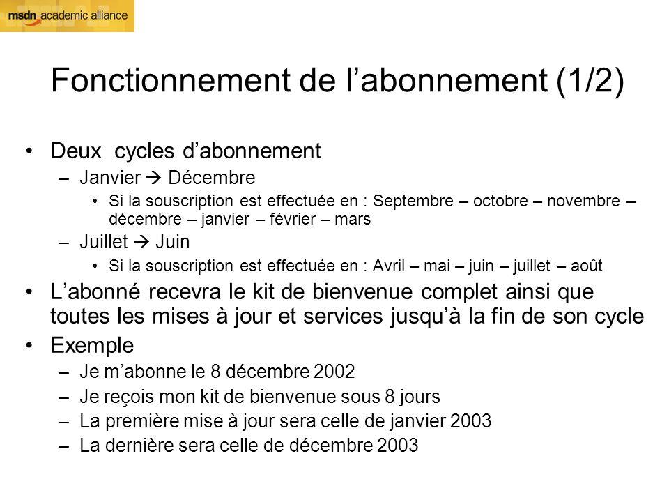 Fonctionnement de labonnement (1/2) Deux cycles dabonnement –Janvier Décembre Si la souscription est effectuée en : Septembre – octobre – novembre – d