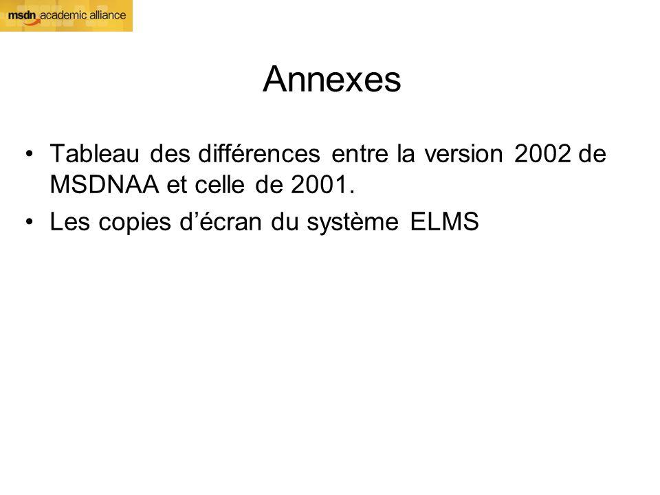Annexes Tableau des différences entre la version 2002 de MSDNAA et celle de 2001. Les copies décran du système ELMS