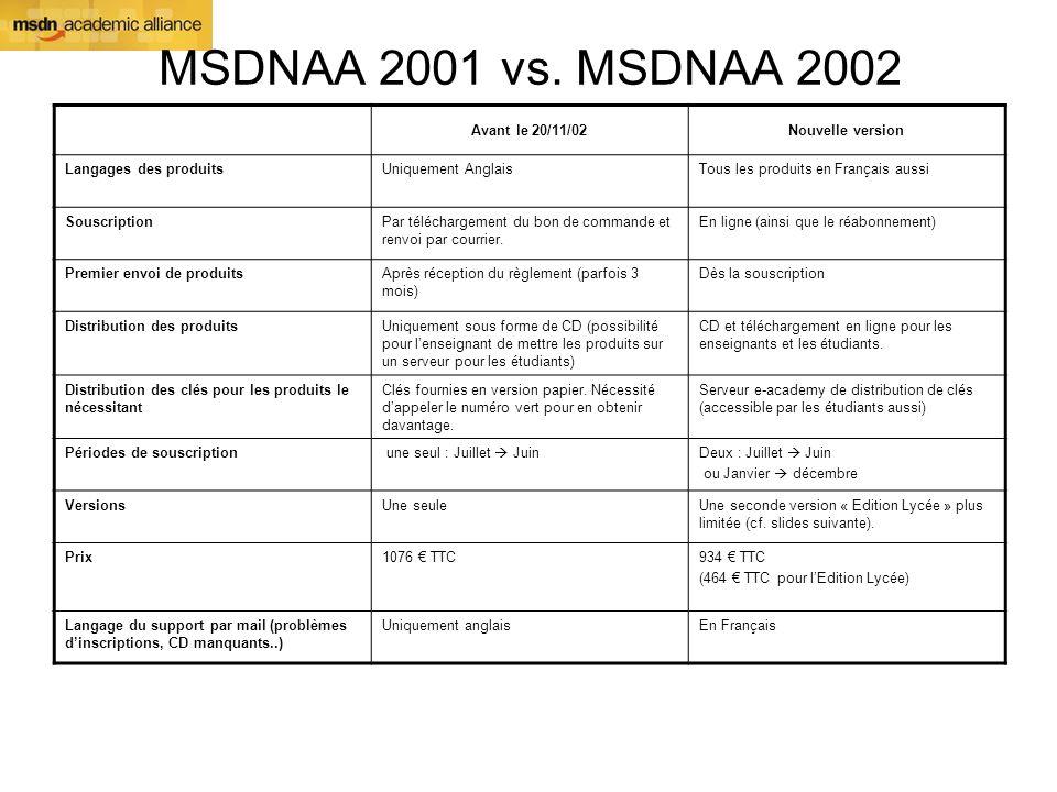 MSDNAA 2001 vs. MSDNAA 2002 Avant le 20/11/02Nouvelle version Langages des produitsUniquement AnglaisTous les produits en Français aussi SouscriptionP