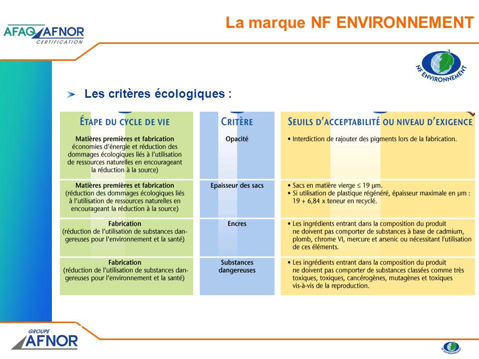 Les critères écologiques : La marque NF ENVIRONNEMENT