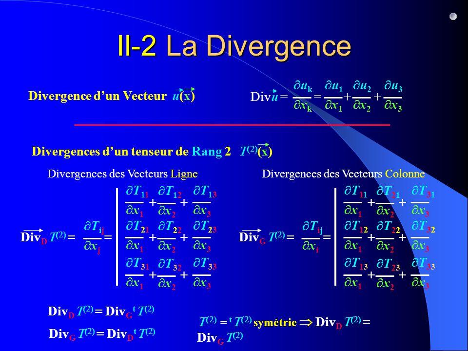 II-2 La Divergence Divergence dun Vecteur u(x) Divergences dun tenseur de Rang 2 (x) Divu = = + + u k x k u 2 x 2 u 3 x 3 u 1 x 1 Div D = = T ij x j T